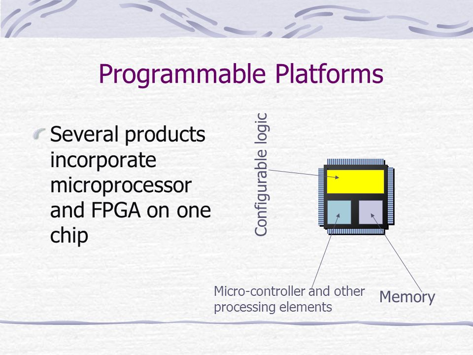 Programmable Platforms