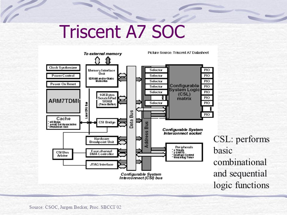 Triscent A7 SOC CSL: performs basic combinational and sequential logic functions.