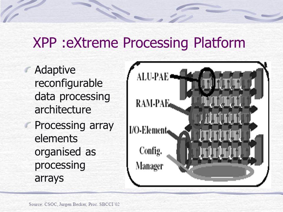 XPP :eXtreme Processing Platform