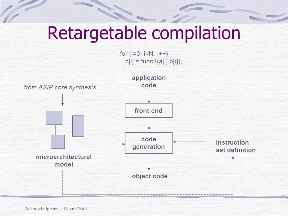 Retargetable compilation