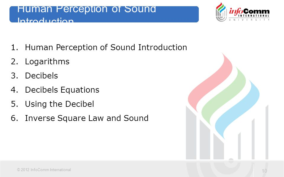 Human Perception of Sound Introduction