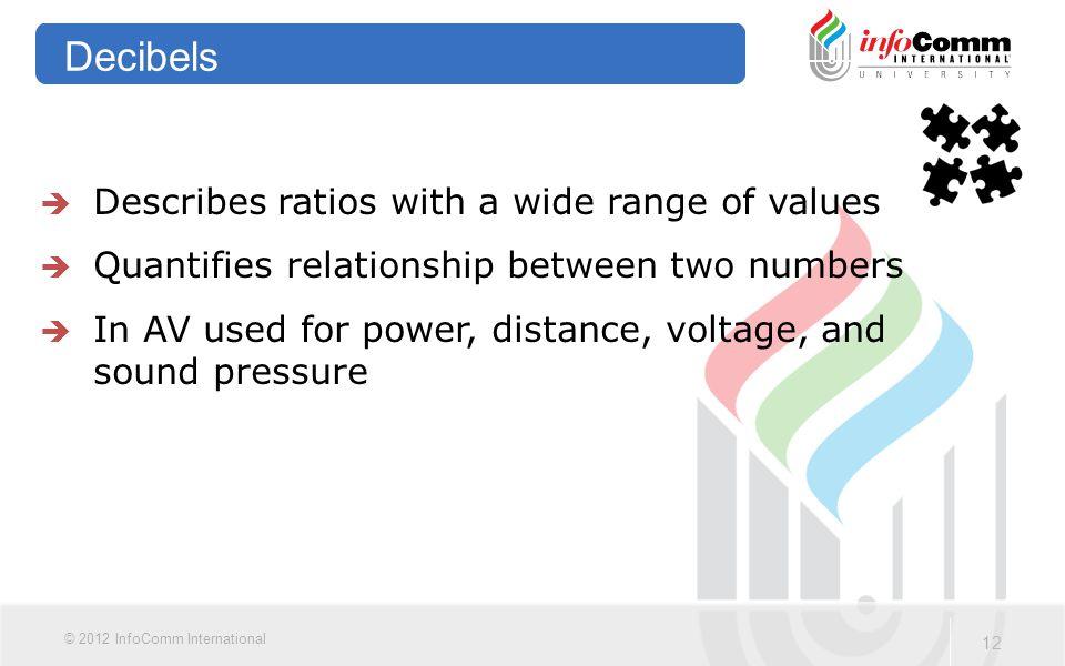 Decibels Describes ratios with a wide range of values