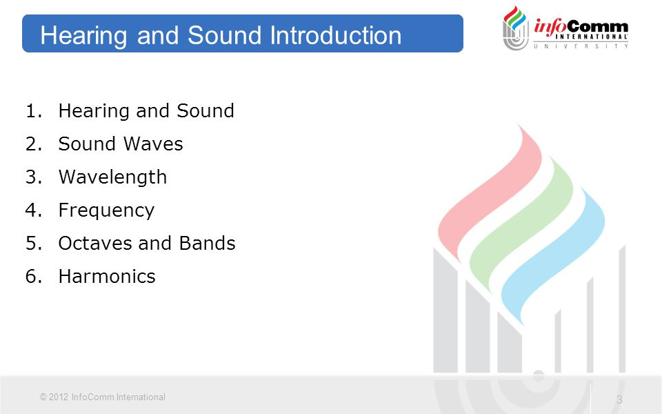 Hearing and Sound Introduction