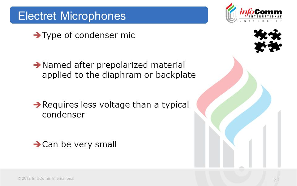 Electret Microphones Type of condenser mic