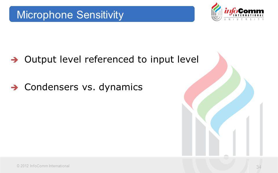 Microphone Sensitivity