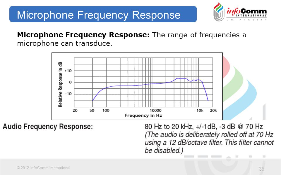 how to change microphone frequency