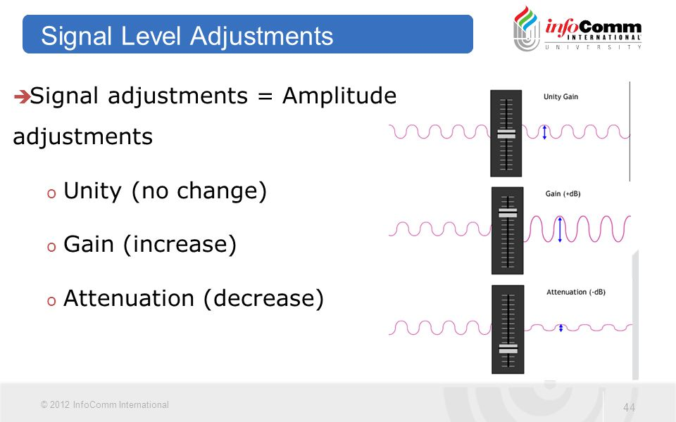 Signal Level Adjustments