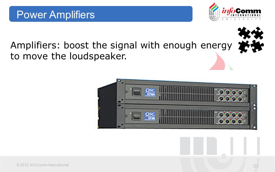 Power Amplifiers Amplifiers: boost the signal with enough energy to move the loudspeaker.