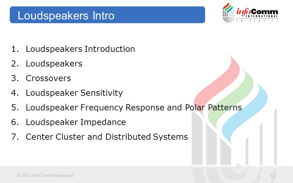 Loudspeakers Intro Loudspeakers Introduction Loudspeakers Crossovers