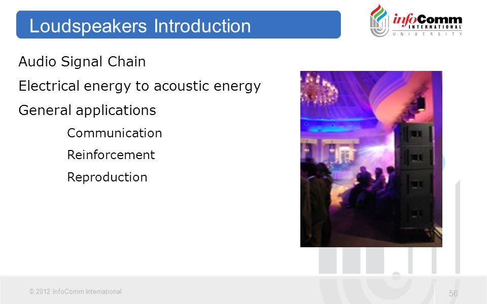 Loudspeakers Introduction