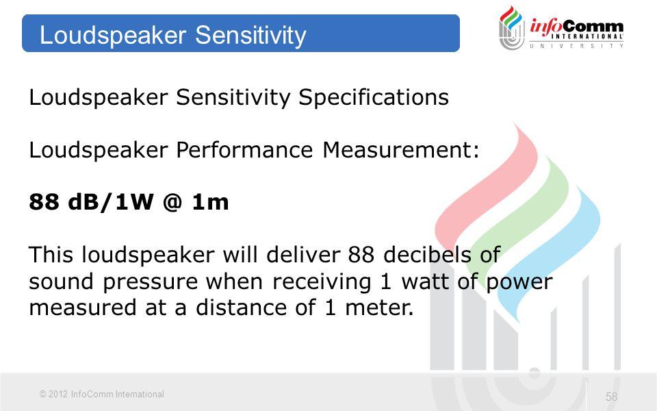 Loudspeaker Sensitivity