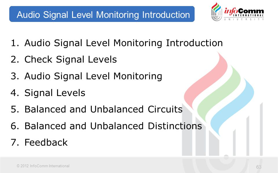 Audio Signal Level Monitoring Introduction