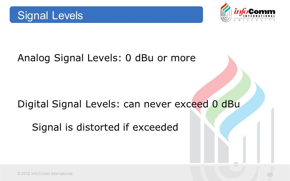 Signal Levels Analog Signal Levels: 0 dBu or more