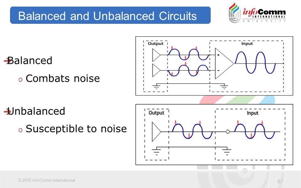 Balanced and Unbalanced Circuits