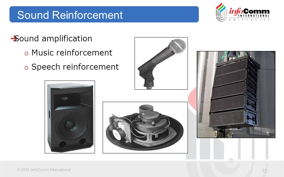 Sound Reinforcement Sound amplification Music reinforcement