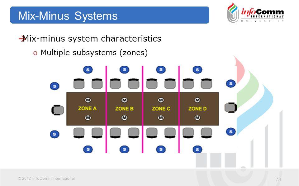 Mix-Minus Systems Mix-minus system characteristics
