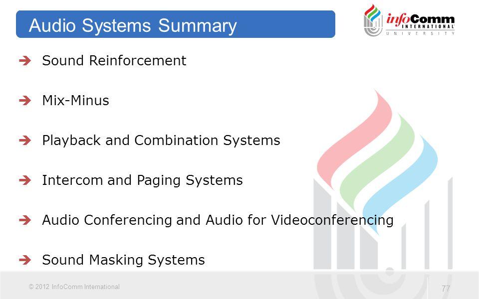 Audio Systems Summary Sound Reinforcement Mix-Minus