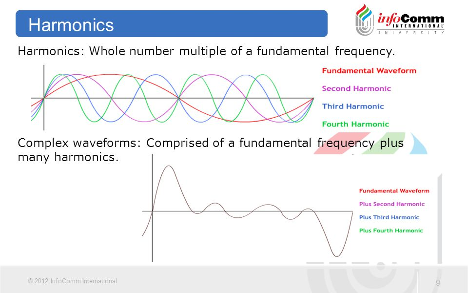 Harmonics Harmonics: Whole number multiple of a fundamental frequency.