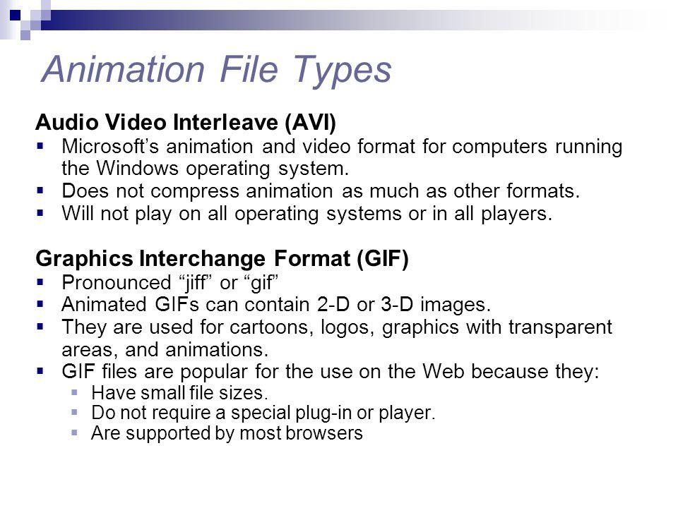 Animation File Types Audio Video Interleave (AVI)