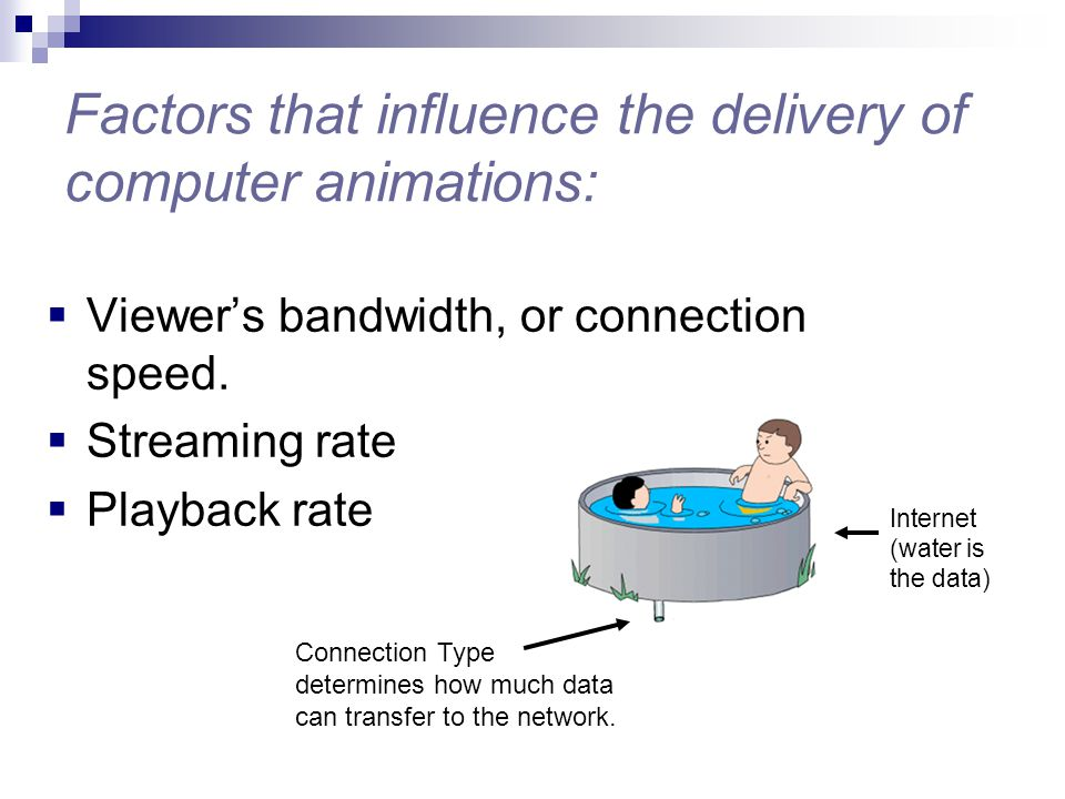 Factors that influence the delivery of computer animations: