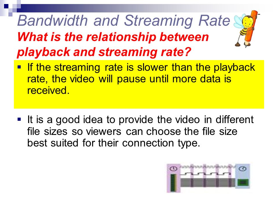 Bandwidth and Streaming Rate