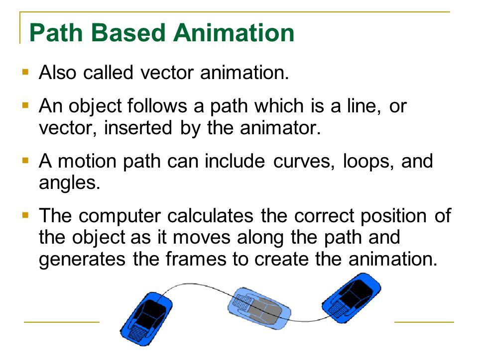 Path Based Animation Also called vector animation.