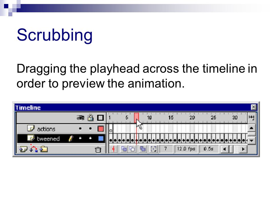 Scrubbing Dragging the playhead across the timeline in order to preview the animation.
