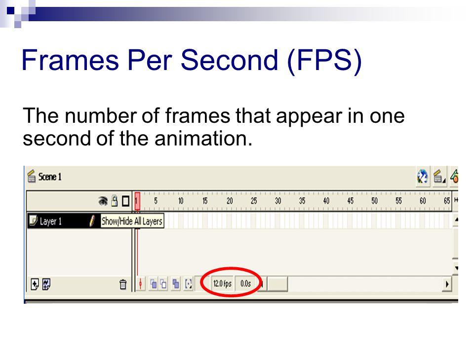 Frames Per Second (FPS)