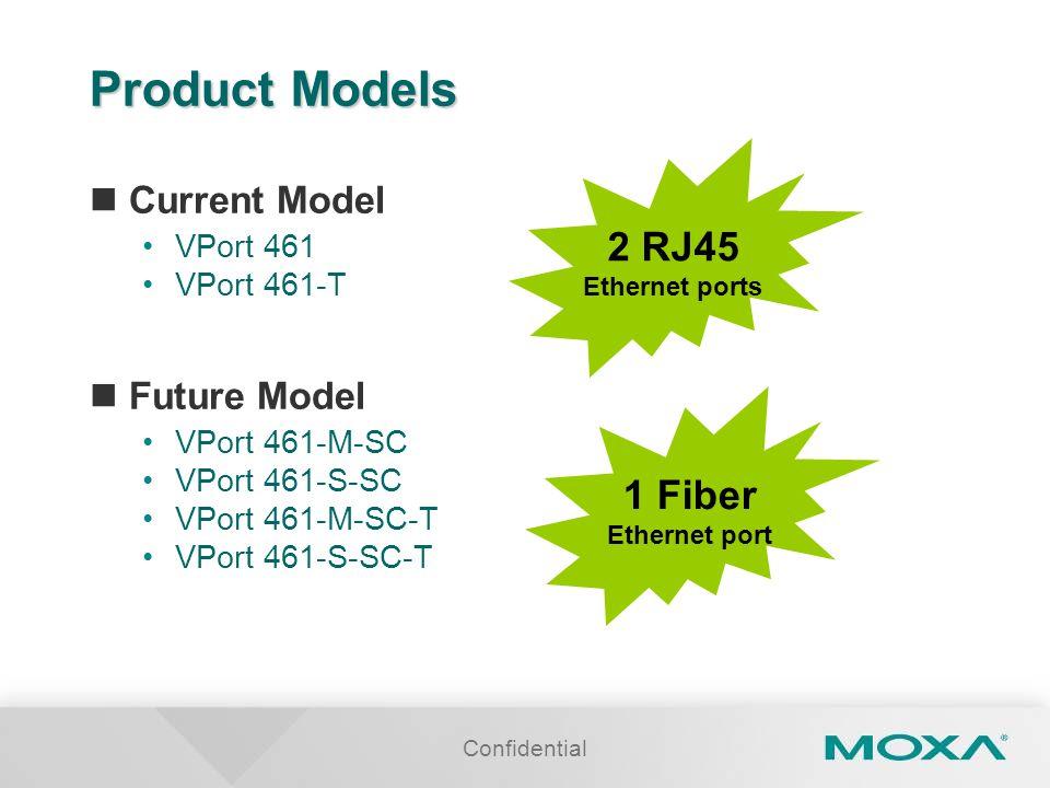 Product Models 2 RJ45 1 Fiber Current Model Future Model VPort 461