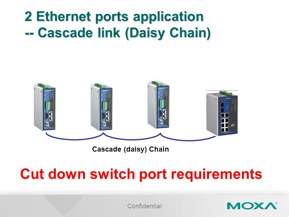 2 Ethernet ports application -- Cascade link (Daisy Chain)