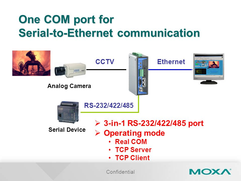 One COM port for Serial-to-Ethernet communication