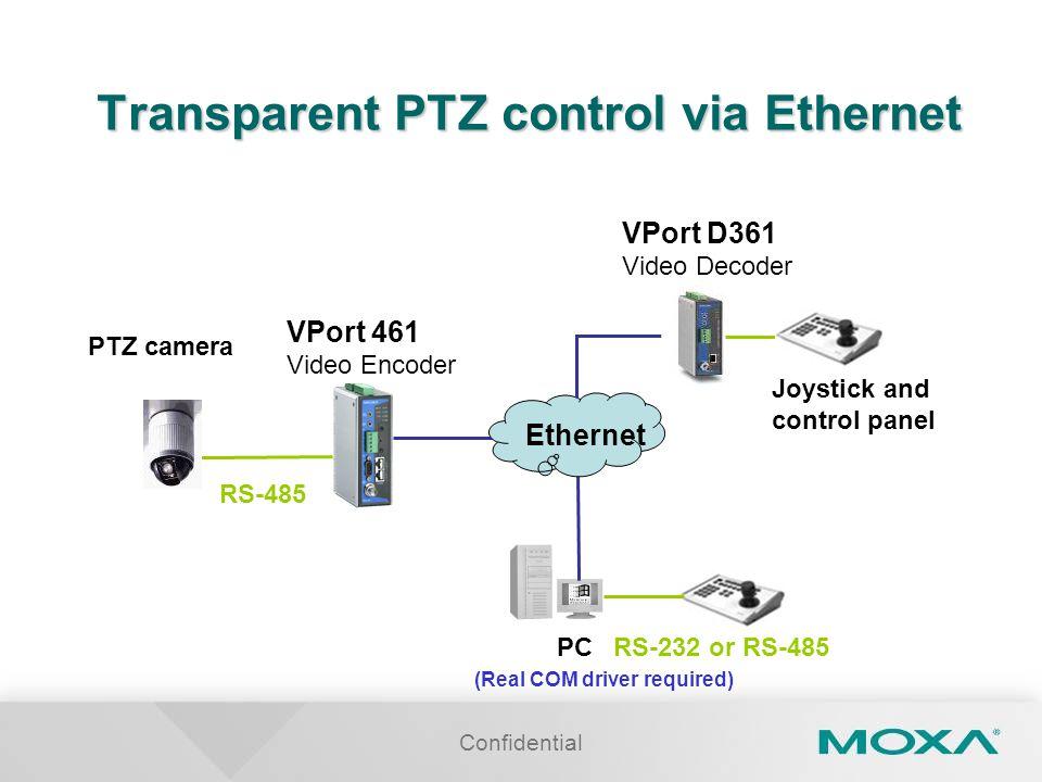 Transparent PTZ control via Ethernet
