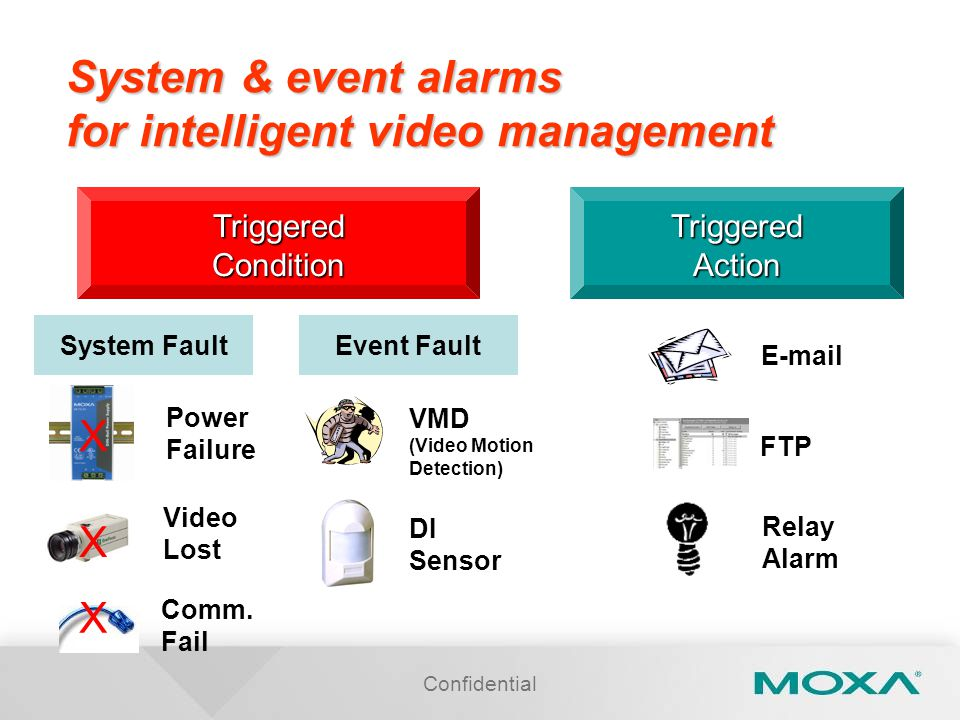 System & event alarms for intelligent video management