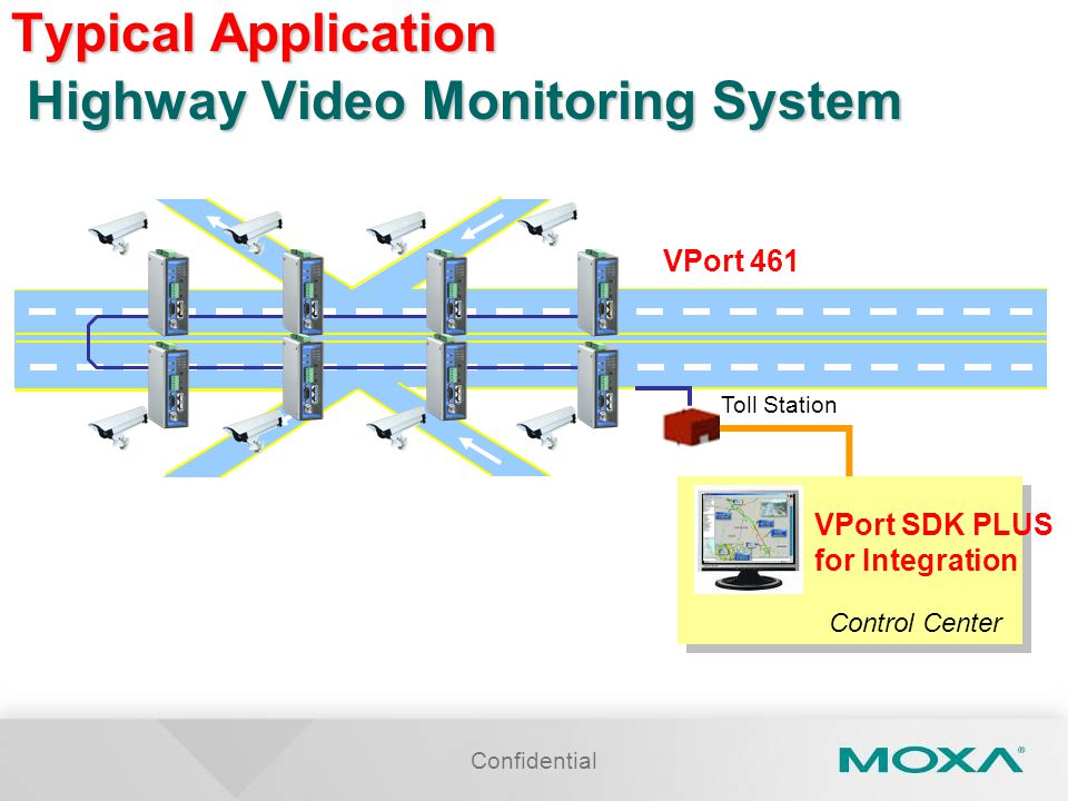 Typical Application Highway Video Monitoring System