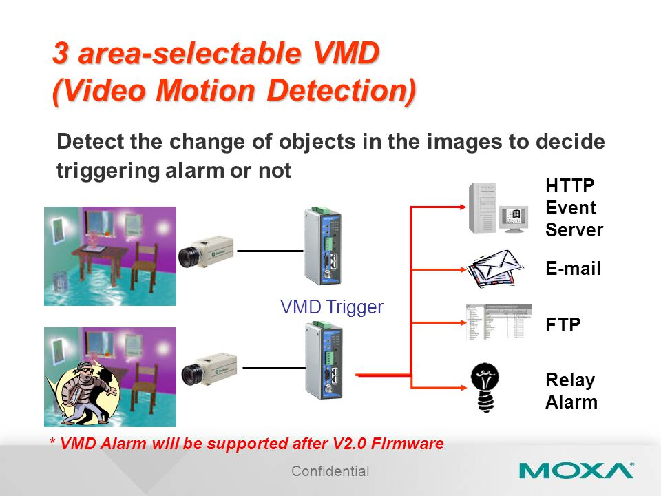 3 area-selectable VMD (Video Motion Detection)