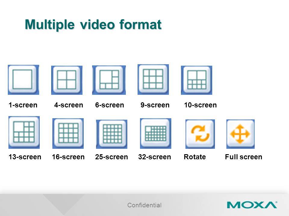 Multiple video format 1-screen 4-screen 6-screen 9-screen 10-screen