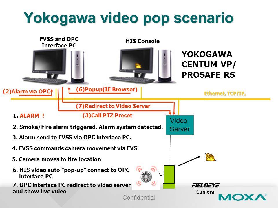 Yokogawa video pop scenario