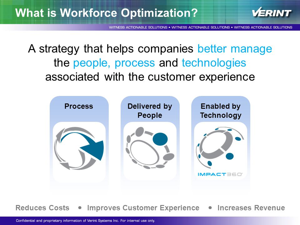 What is Workforce Optimization