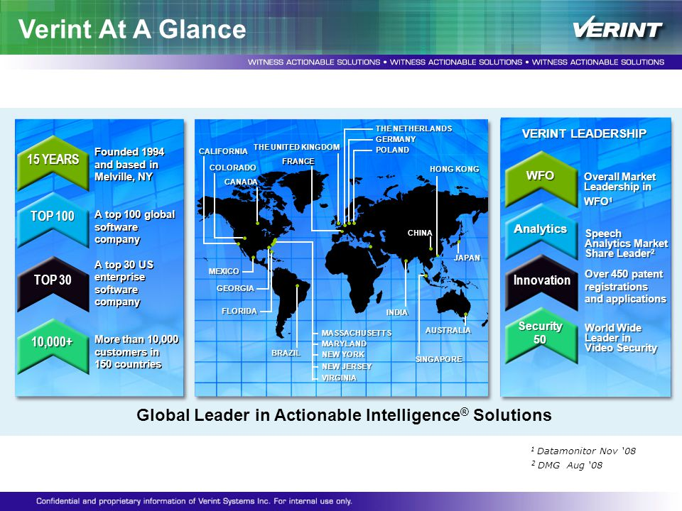 Global Leader in Actionable Intelligence® Solutions