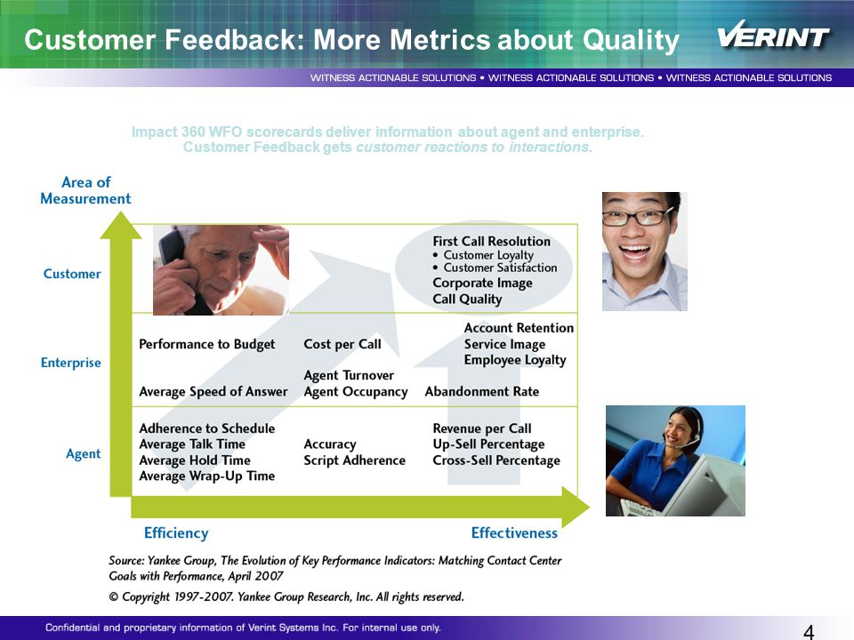 Customer Feedback: More Metrics about Quality