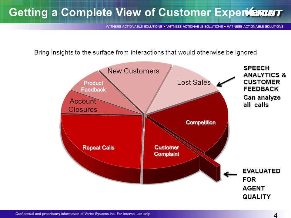 Getting a Complete View of Customer Experience