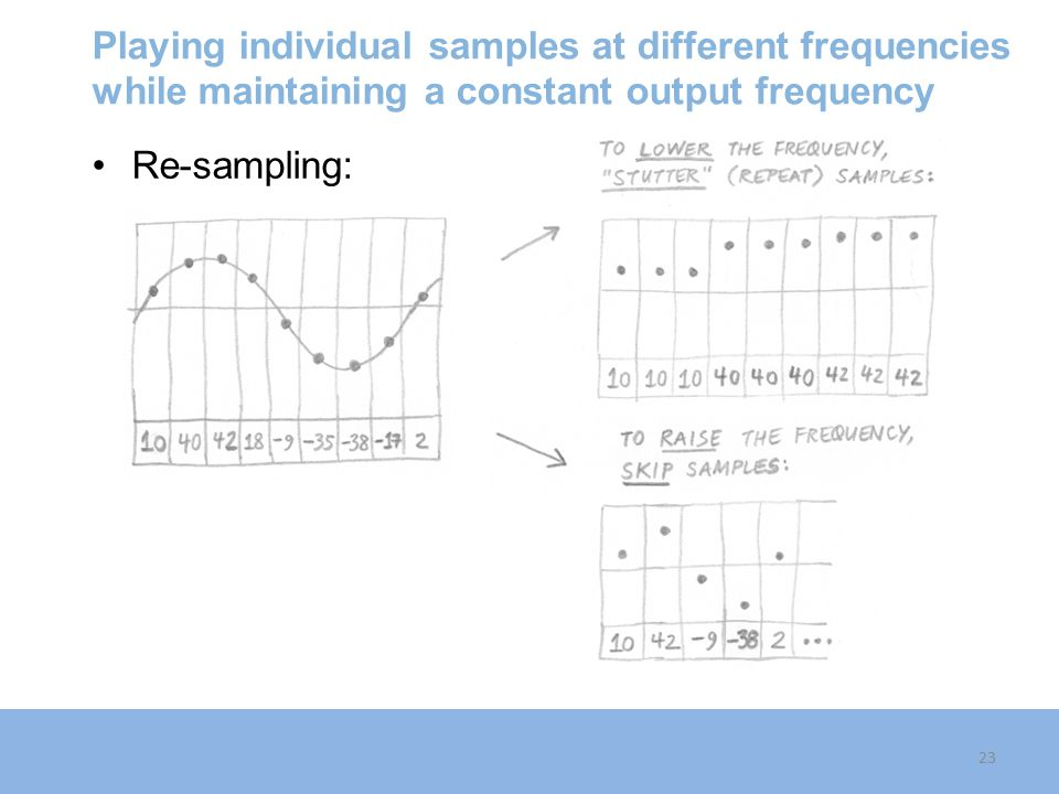 Playing individual samples at different frequencies while maintaining a constant output frequency