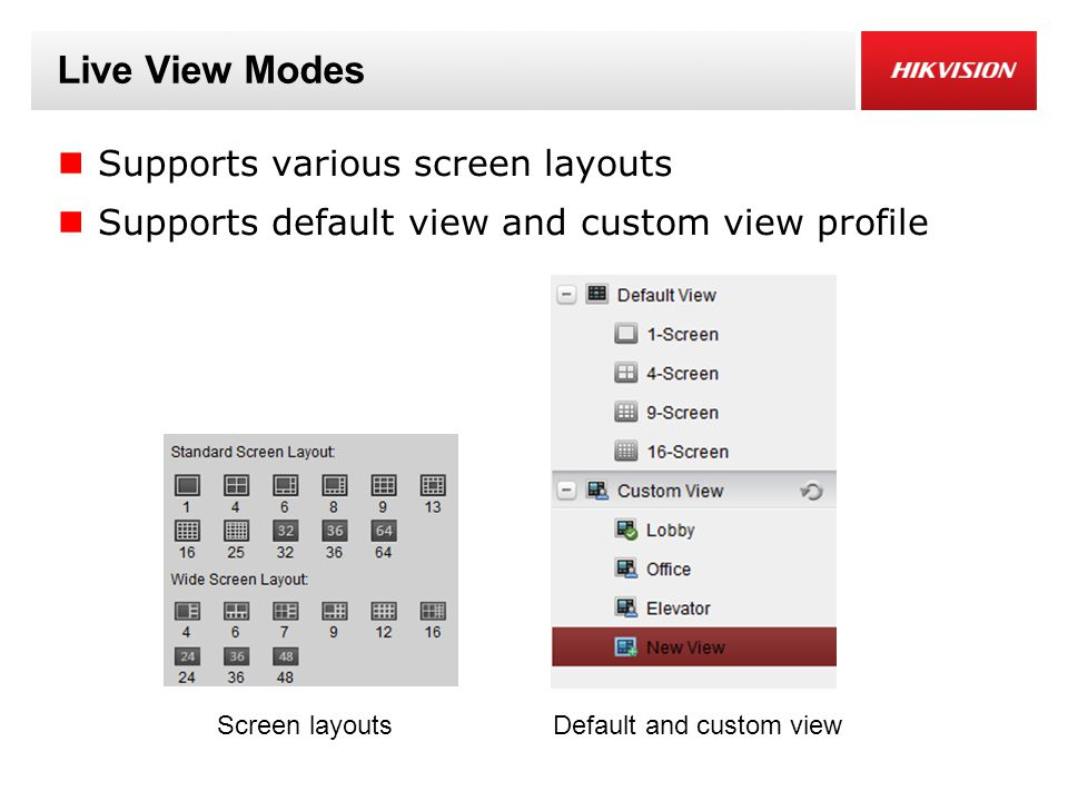 Live View Modes Supports various screen layouts