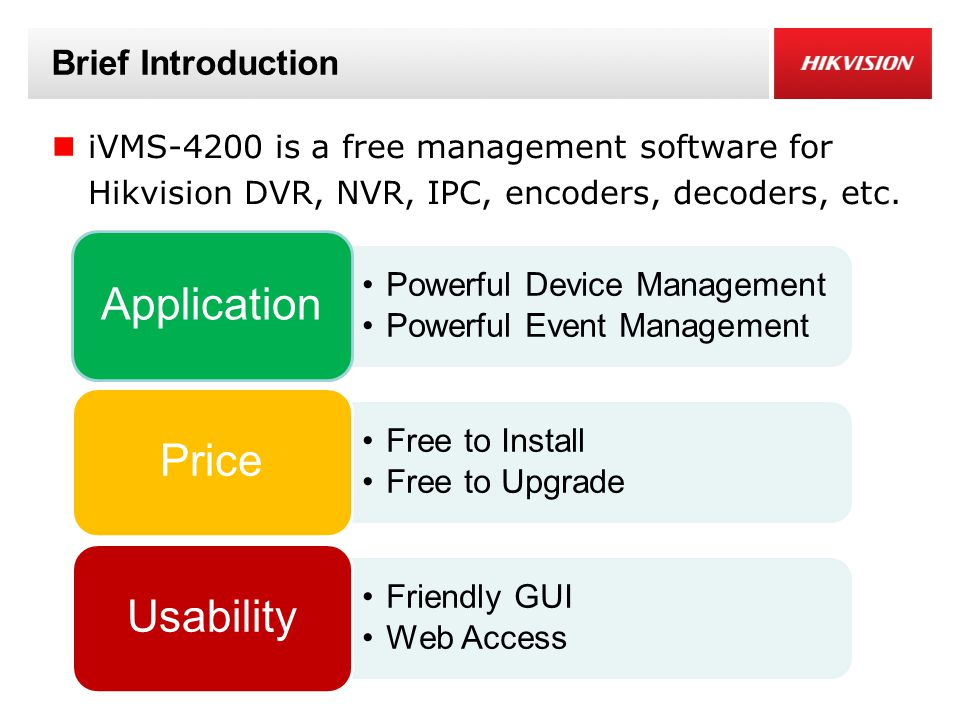 Application Price Usability Brief Introduction