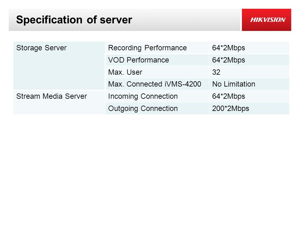 Specification of server