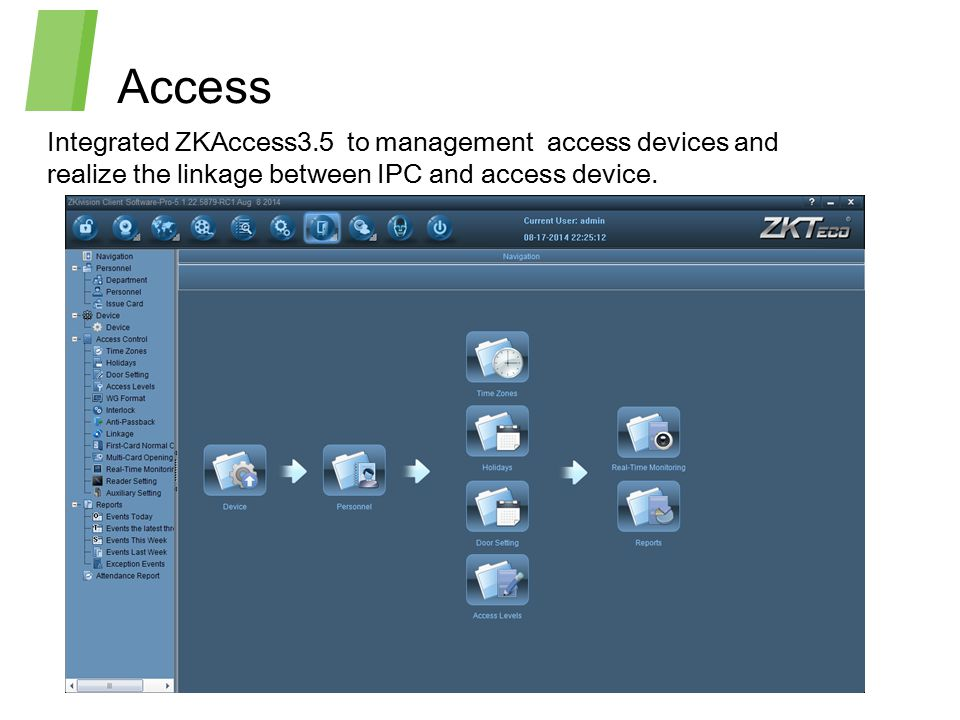 Access Integrated ZKAccess3.5 to management access devices and realize the linkage between IPC and access device.