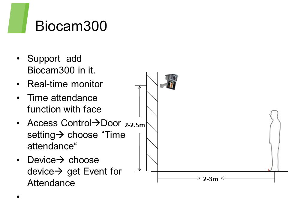 Biocam300 Support add Biocam300 in it. Real-time monitor