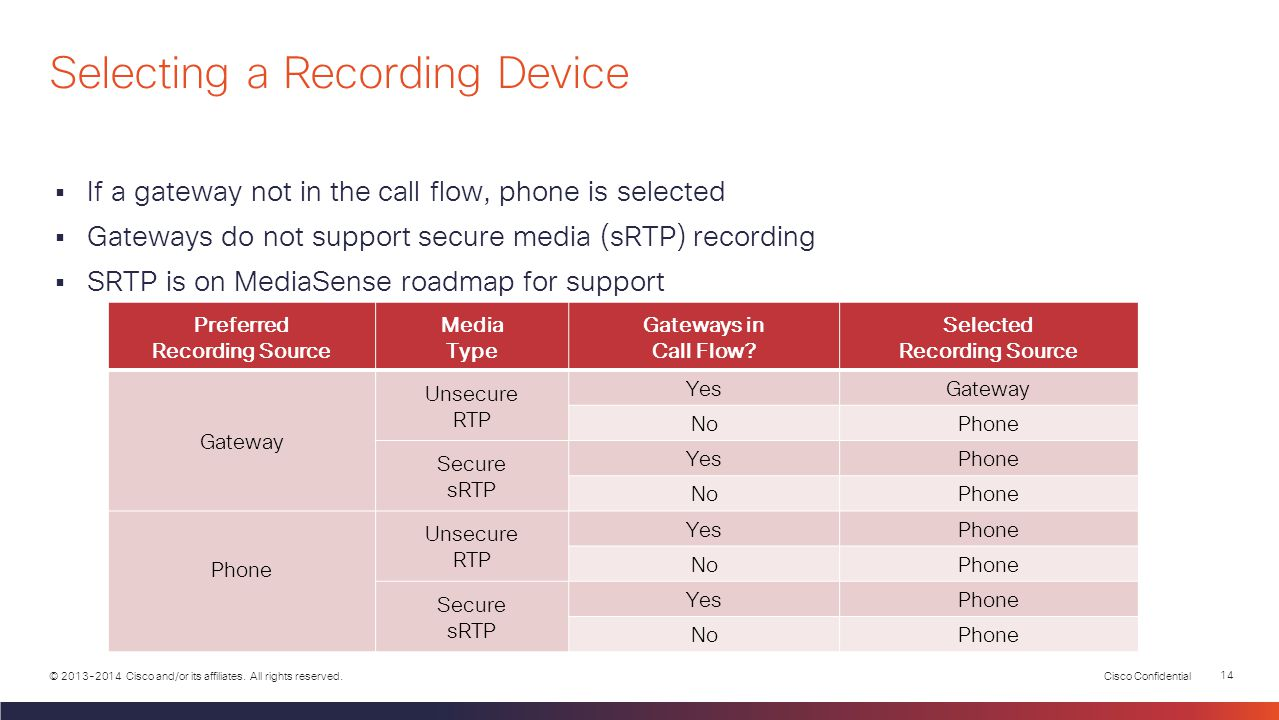 Selecting a Recording Device
