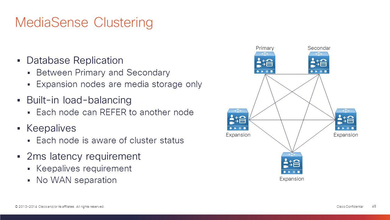 MediaSense Clustering