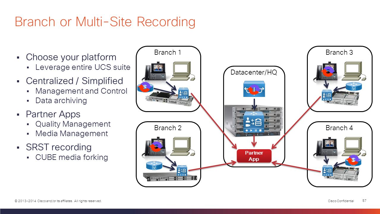 Branch or Multi-Site Recording